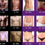 porcentaje-grasa-corporal-destacada