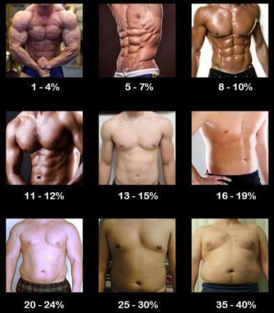 porcentaje-grasa-hombres