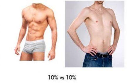 porcentajes-bajos-grasa-corporal